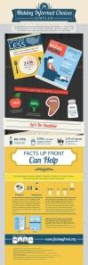 factsupfront_infographic