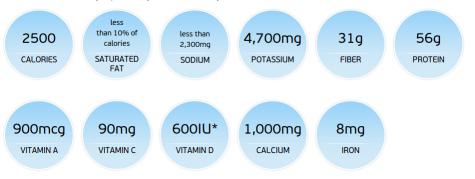 sean_nutrients